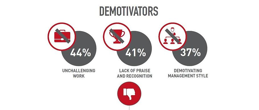 Demotivators-1
