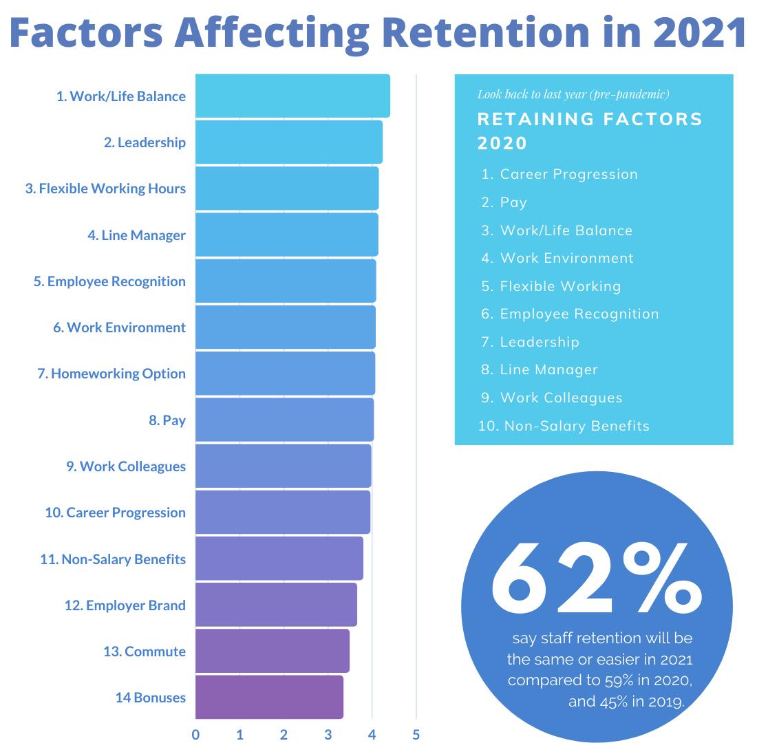 HR Trends 2021 - Inblog Graphics