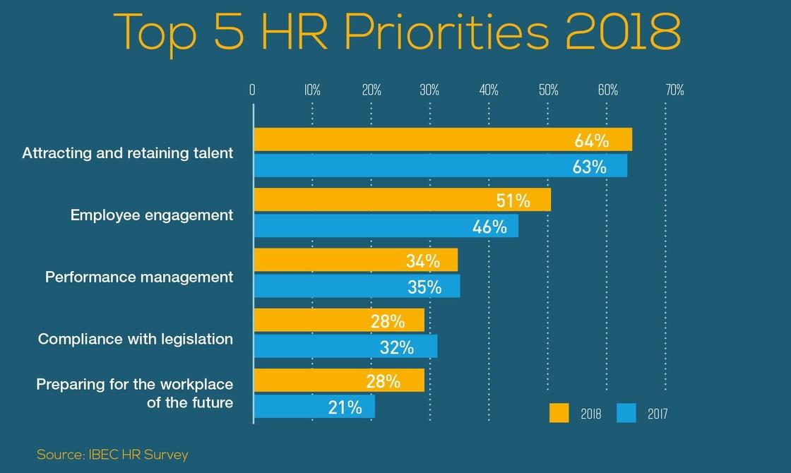 Top5HRPriorities_2018b.jpg