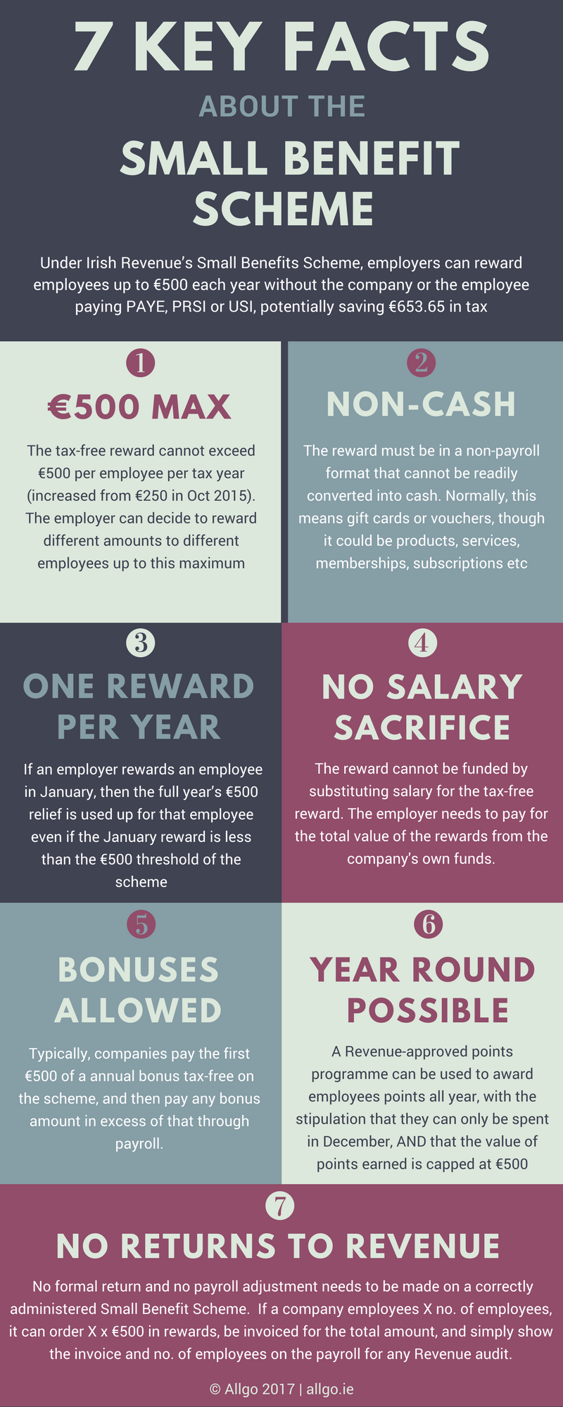 7 Key Facts about Small Benefit Scheme [Infographic].png